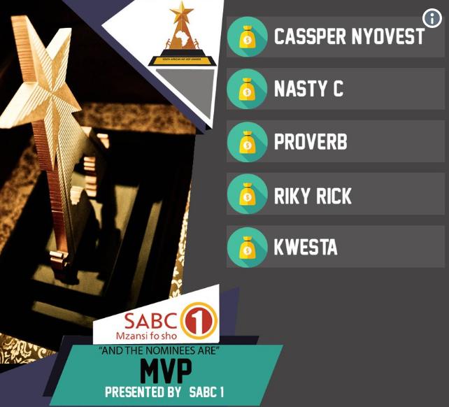 South Africa SA Hip Hop Awards 2018 Nominees List