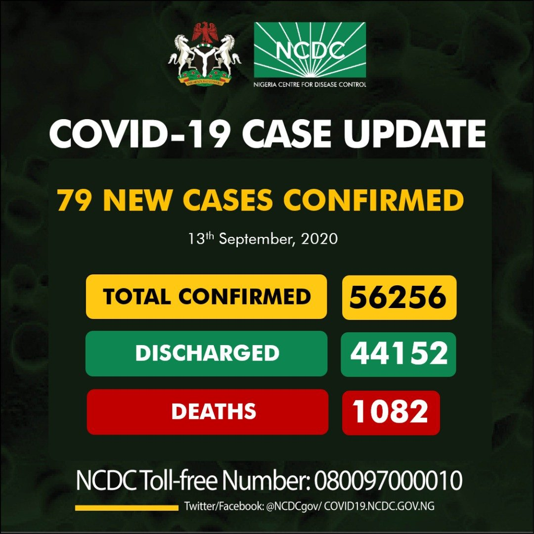79 new cases of Coronavirus recorded in Nigeria